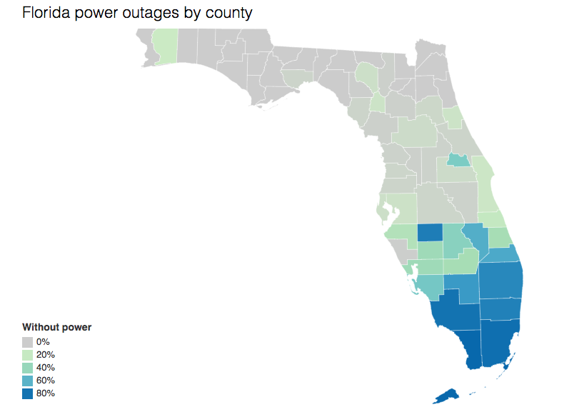 Hurricane Irma Monday Updates 5 7 Million Florida Power Outages